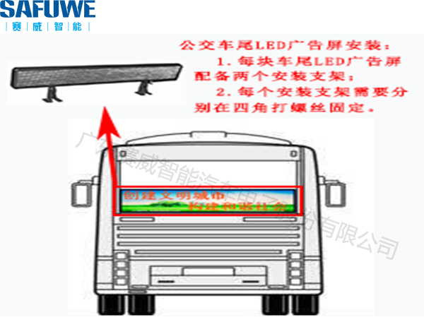 公交LCD屏安装