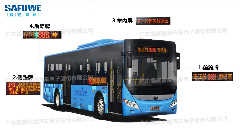公交LED显示屏