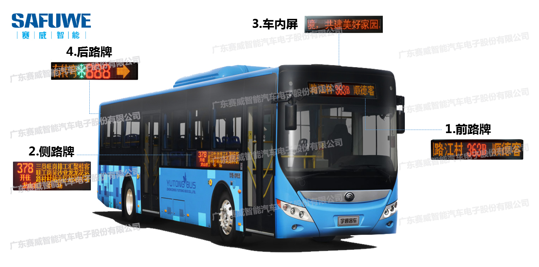 公交车载LED显示屏保障社会交通安全顺畅