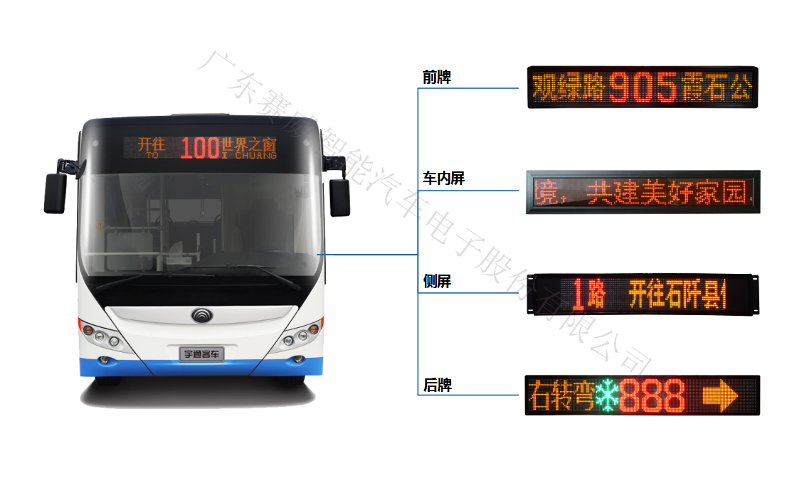 LED公交线万博app下载ios