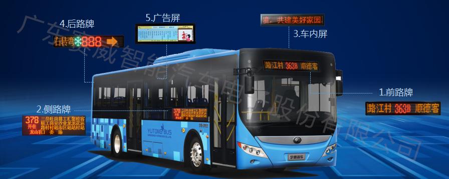 LED公交线路生产厂家广东赛威适应客户产品需求定制