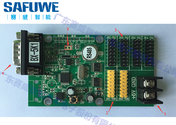公交LED电子路牌不能修改内容的系统排出法